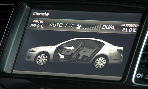 Automatic Climate Control and Air Ionizer